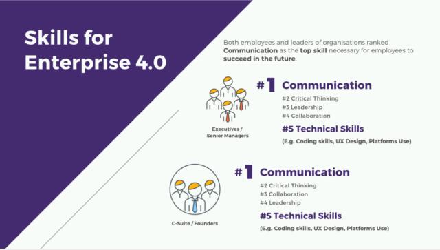 skills-for-enterprise-4.0